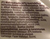 Fasupala Pätkis - Zutaten - fi