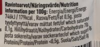 Xylimax Refresh Cool Peppermint - Informations nutritionnelles