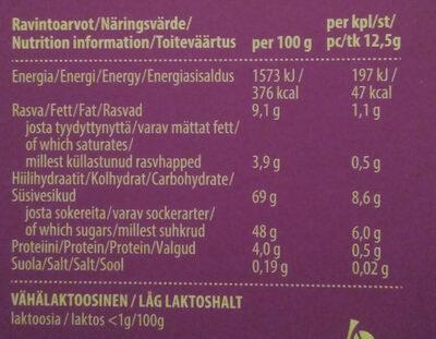 Jaffa Ässä - Nutrition facts - en