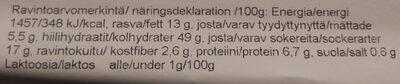 Suklaamunkki - Nutrition facts