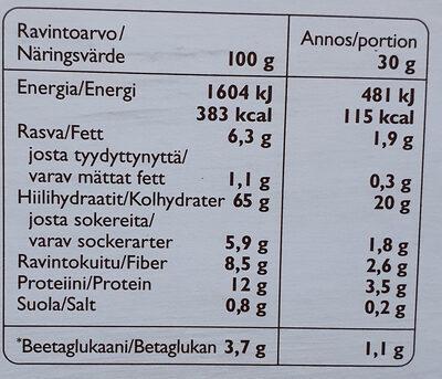 Kaurasydän Alku - Informations nutritionnelles - fi