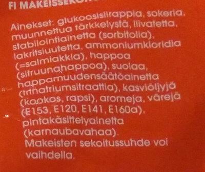 Sirkus Aakkoset - Ingredients