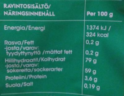 Hedelmä Aaakkoset - Voedingswaarden - fi