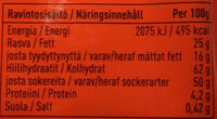 Center - Nutrition facts - fi
