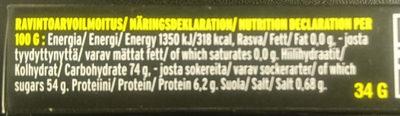 Laktritsi Pastilli - Nutrition facts - fi