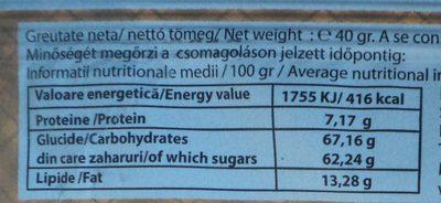Nana Baton de casa cu lapte si bucati de caise - Informations nutritionnelles