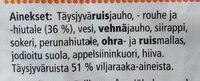 Saariston Varras - Ingrédients - fi