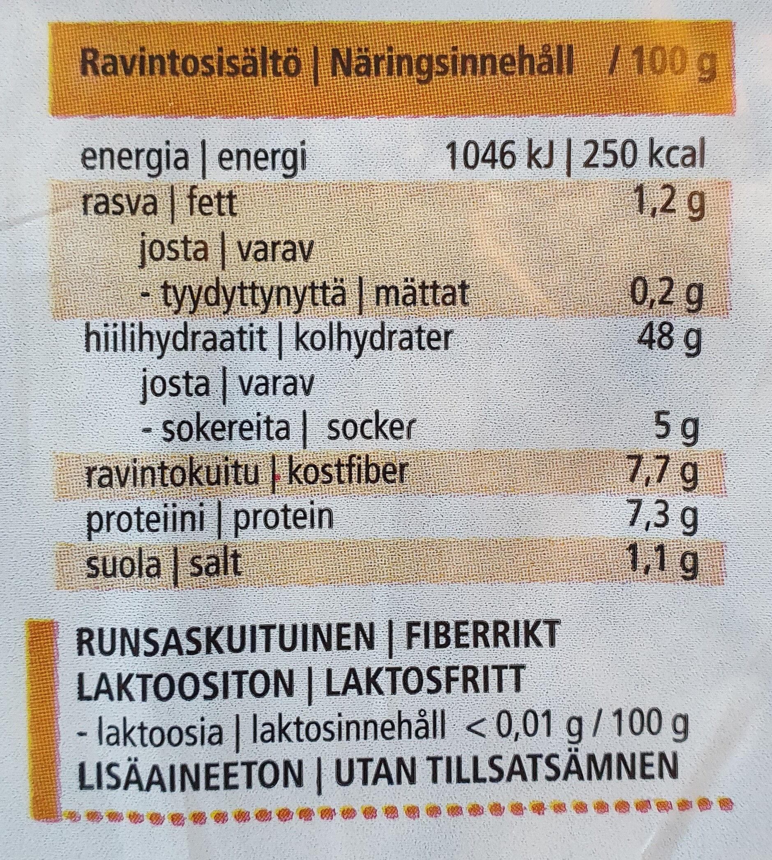 Saariston Varras - Informations nutritionnelles - fi