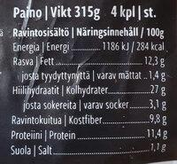 Kaurasiemenleipä - Informations nutritionnelles - fi