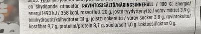 Boltsi kaura-siemenpyörykkä - Nutrition facts