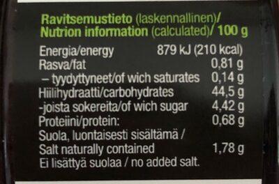 Mustikkahyytelö - Informations nutritionnelles