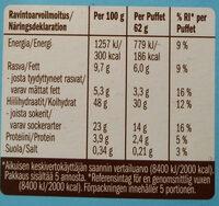 Puffet Vanilja - Nutrition facts - fi
