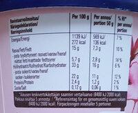 Geisha Gräddglass - Nutrition facts