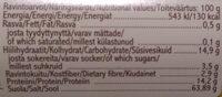 Aromisuola - Nutrition facts
