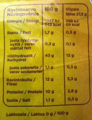 Ruispalat - Informations nutritionnelles - fi