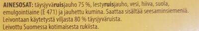 Koulunäkki - Ingrédients - fi