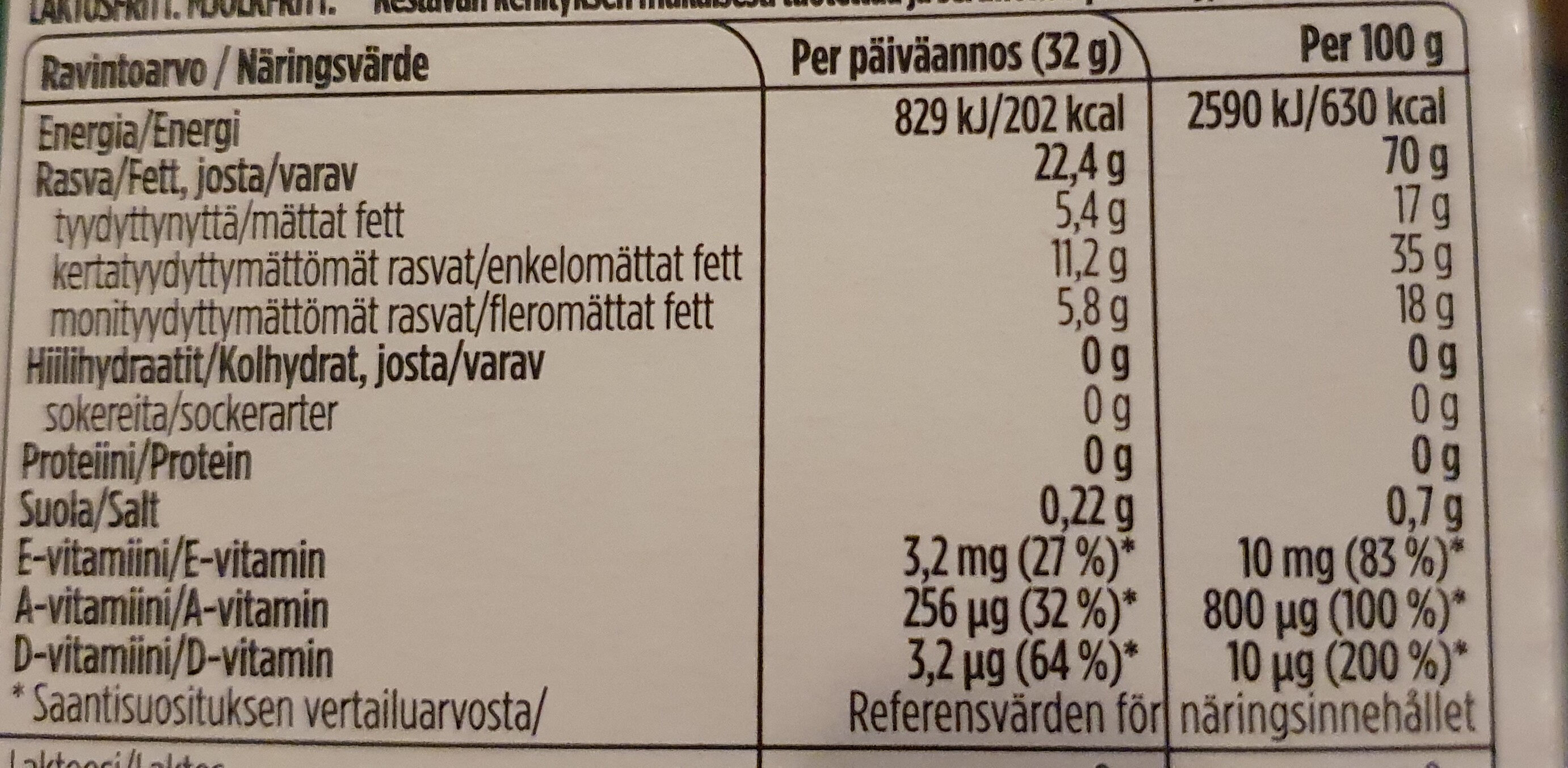 Alentaja 2-teho - Informations nutritionnelles - fi