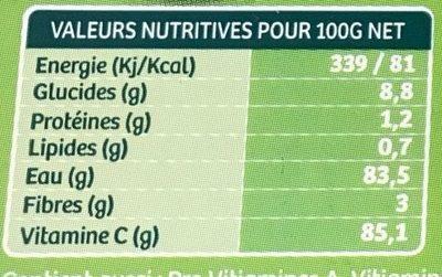 Kiwi vert - Nutrition facts