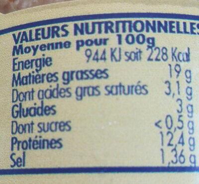 Sardinade - Voedingswaarden - fr