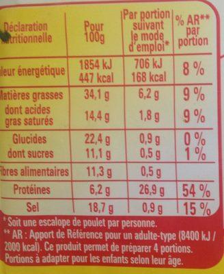 Papillotes Spécial Poêle Poulet aux Herbes de Provence - Nutrition facts