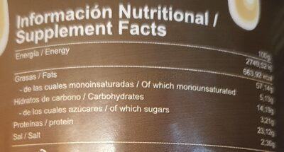 Peanut butter - Nutrition facts