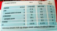 Kinder tejszelet - Nutrition facts
