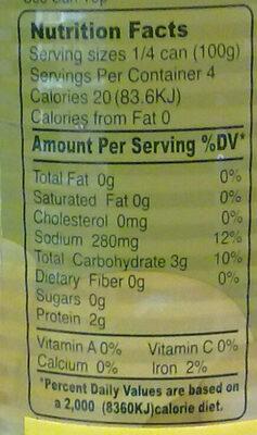 เห็ดแชมปิญองในน้ำเกลือ - Informations nutritionnelles