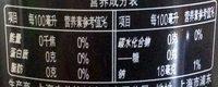 Coca Cola zero - 营养成分 - zh