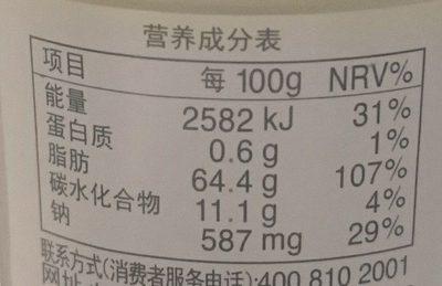 丘比沙拉酱 - 营养成分 - zh