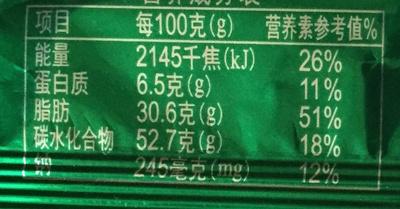 香酥芝麻 ? - 营养成分 - fr