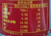 旺仔牛奶 - 营养成分 - zh