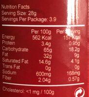 Potato chips - Informations nutritionnelles