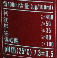 Nongfu Spring - Nutrition facts