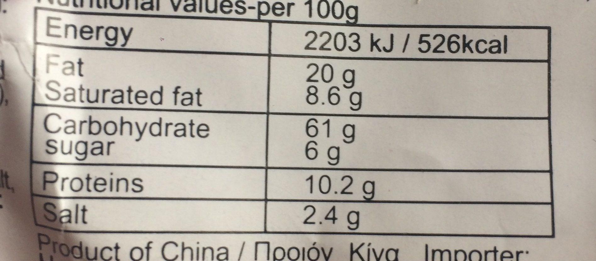 Nouilles Spicy Porc - Nutrition facts