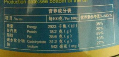盐焗花生 - 营养成分 - zh