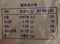 White Rabbit Cream Candy Original Flavor - 营养成分 - zh