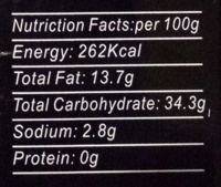 Wasabi - Nutrition facts