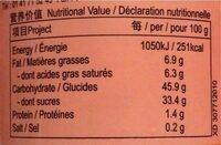 Boisson au thé avec gelée de coco arôme fraise - Informations nutritionnelles - fr