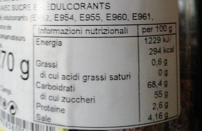 Fraises chinoise aromatisées avec sucre et édulcorants - Nutrition facts
