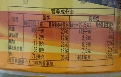 康师傅红烧排骨面 - 营养成分 - zh