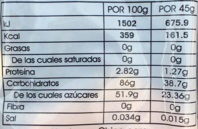 Halloween Marshmallow BBQ - Nutrition facts - fr