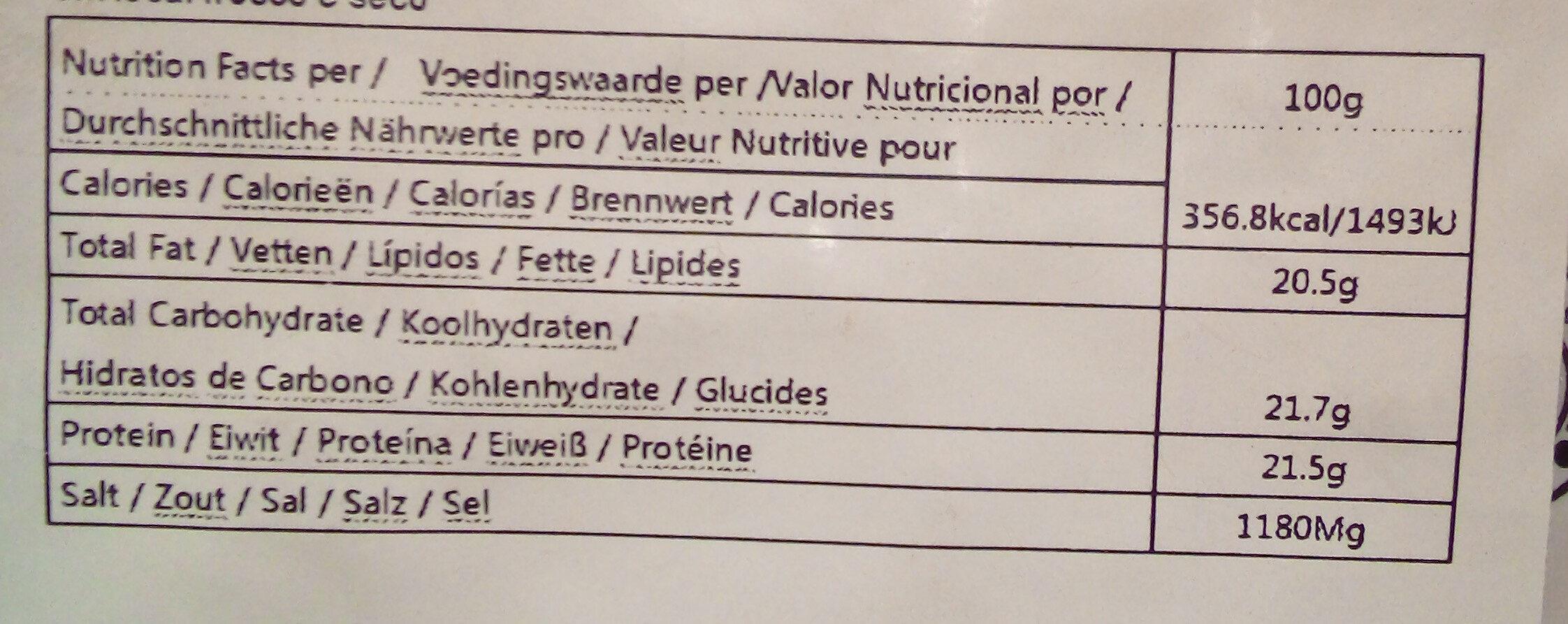 WLM Snack Gluten Large - Voedingswaarden