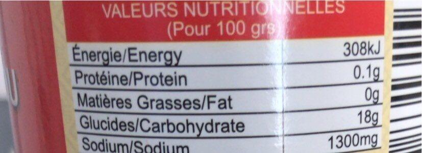 Sauce Tsa Tsiou - Informations nutritionnelles - fr