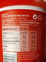 Nugatti - Informations nutritionnelles