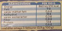 Findus Originalet 16 Torskfiskpinnar - Informations nutritionnelles - sv