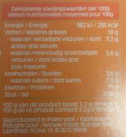 Filets de maquereaux à la sauce aux oignons et à la tomate - Informations nutritionnelles - fr