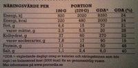 Grandiosa Pan Pizza Classic - Informations nutritionnelles - sv