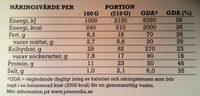 Grandiosa Pan Pizza Texmex - Nutrition facts - sv