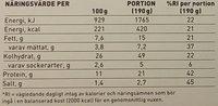 Grandiosa Pan Pizza Classic - Nutrition facts - sv