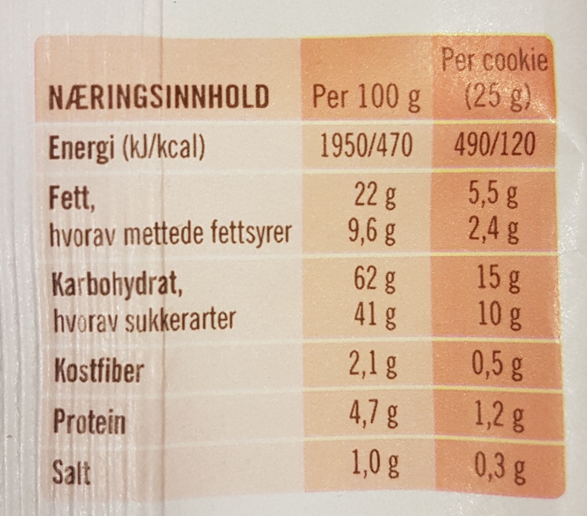 - Nutrition facts - nb